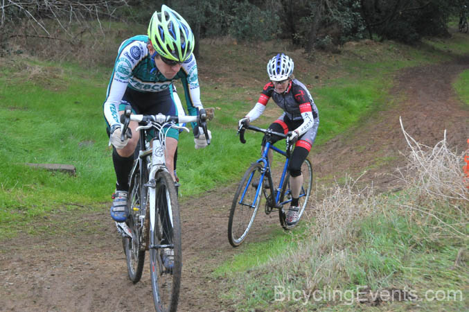 Sacramento Cyclocross Series